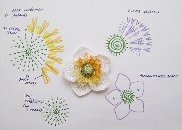 вязаные цветы - нарцисс